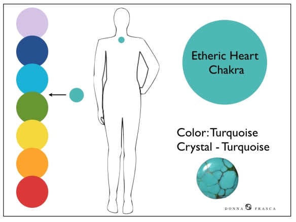 Chakra-Angels-Colors-crystsals.001