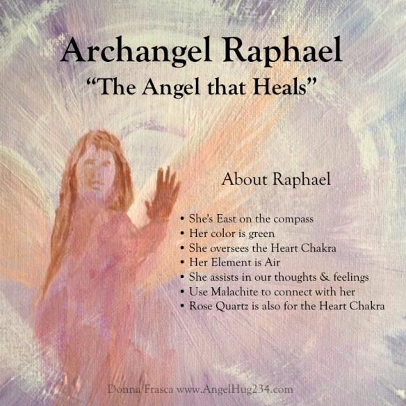 Angel of the day Raphael