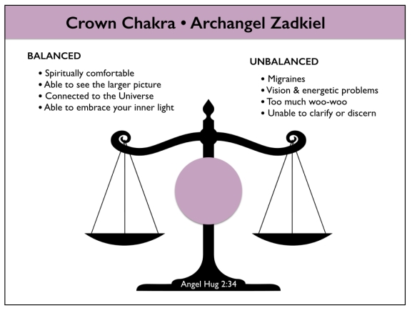 angels and chakras Zadkiel and the crown