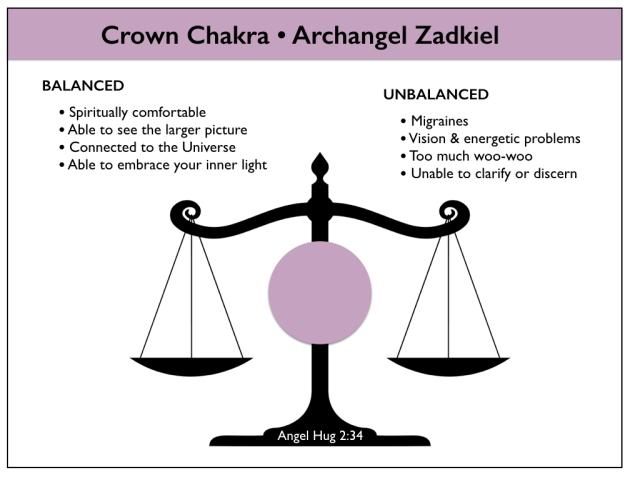 Angels And Chakras Zadkiel And The Crown Chakra Angel Hug 234