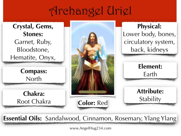 Everything You Wanted To Know About Archangel Uriel Angel Hug 234